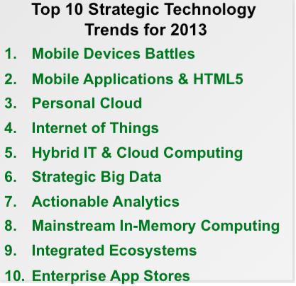Gartner-2013-Trends